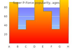 order 160mg super p-force visa