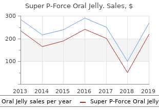 cheap 160 mg super p-force oral jelly mastercard