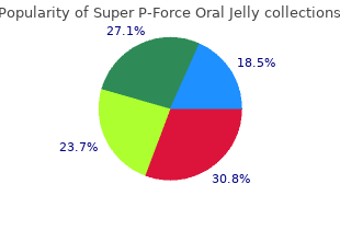 discount super p-force oral jelly 160 mg mastercard