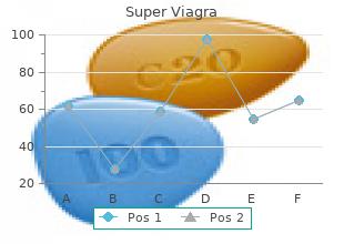 order super viagra 160 mg without prescription
