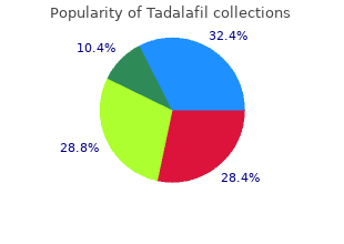 purchase tadalafil 10 mg otc