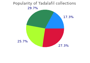 generic tadalafil 5mg with visa
