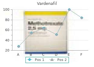 cheap vardenafil 10 mg with amex