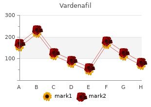 buy vardenafil 20 mg with amex