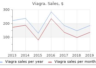 purchase 50 mg viagra visa