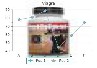 cheap viagra 75 mg with mastercard