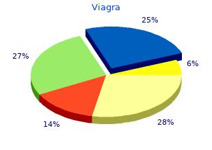 purchase viagra 25mg amex