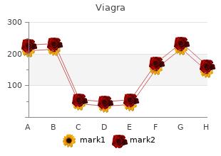 buy viagra 100 mg on-line
