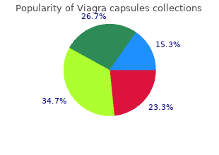 buy 100mg viagra capsules with mastercard