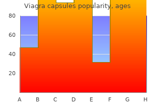 cheap viagra capsules 100mg with amex