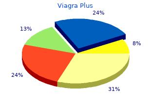 400 mg viagra plus sale