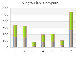 order viagra plus 400 mg with mastercard