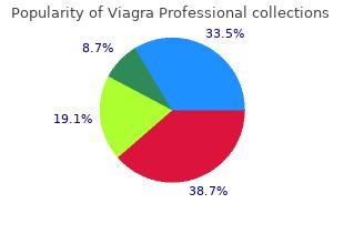 purchase viagra professional 100 mg on-line