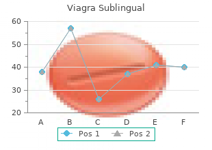 order 100 mg viagra sublingual free shipping