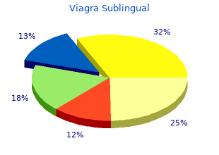 buy viagra sublingual 100mg overnight delivery