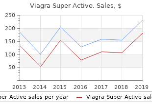 cheap viagra super active 25 mg with amex