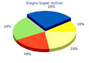 cheap viagra super active 100mg with visa