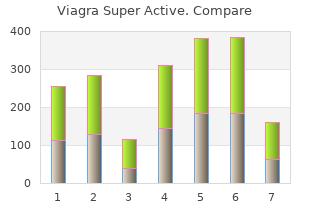 discount viagra super active 25 mg without a prescription