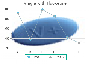 order viagra with fluoxetine 100 mg with mastercard