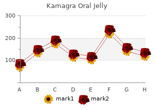 buy kamagra oral jelly 100mg online