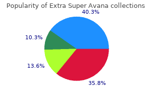 order 260mg extra super avana fast delivery