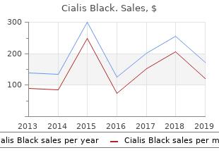 cheap cialis black 800 mg online
