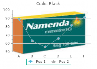 purchase cialis black 800 mg