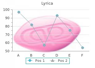 lyrica 150mg discount