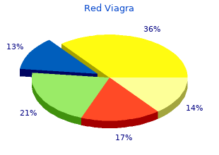 200mg red viagra with amex