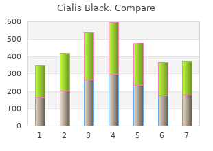 order cialis black 800mg