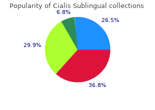 buy cialis sublingual 20 mg online