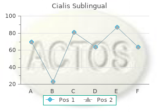 cheap cialis sublingual 20mg on-line