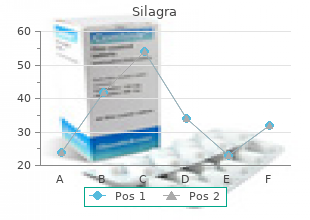 buy silagra 100 mg with amex