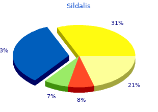 sildalis 120mg mastercard