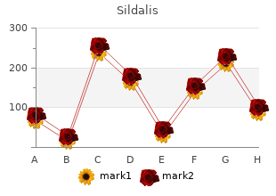 discount sildalis 120 mg without a prescription