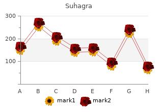 buy suhagra 100 mg low cost