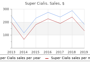 purchase super cialis 80 mg on line