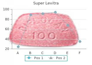 generic super levitra 80mg mastercard