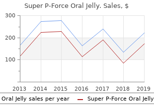 buy 160mg super p-force oral jelly with mastercard