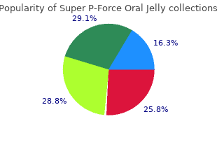 discount super p-force oral jelly 160 mg amex