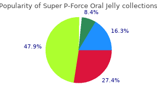 160 mg super p-force oral jelly overnight delivery
