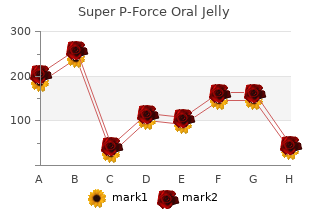 buy super p-force oral jelly 160 mg visa