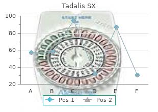 buy tadalis sx 20 mg low price