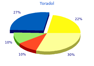 buy toradol 10 mg mastercard