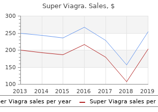 discount super viagra 160mg without prescription