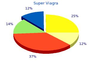 discount super viagra 160 mg without prescription