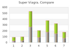 purchase super viagra 160 mg mastercard