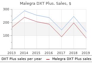 cheap 160 mg malegra dxt plus mastercard
