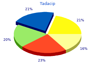 tadacip 20 mg overnight delivery
