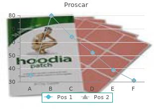 best proscar 5mg